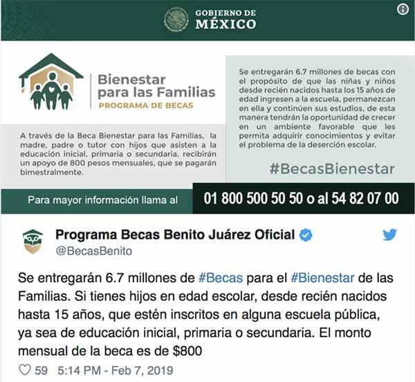 Telefonos Becas Benito Juarez